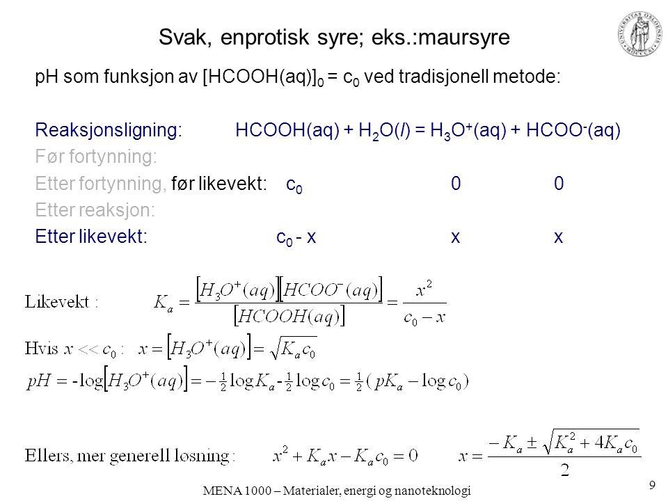 MENA 1000 – Materialer, energi og nanoteknologi Svak, enprotisk syre; eks.:maursyre pH som funksjon av [HCOOH(aq)] 0 = c 0 ved tradisjonell metode: Reaksjonsligning:HCOOH(aq) + H 2 O(l) = H 3 O + (aq) + HCOO - (aq) Før fortynning: Etter fortynning, før likevekt: c 0 0 0 Etter reaksjon: Etter likevekt: c 0 - x x x 9