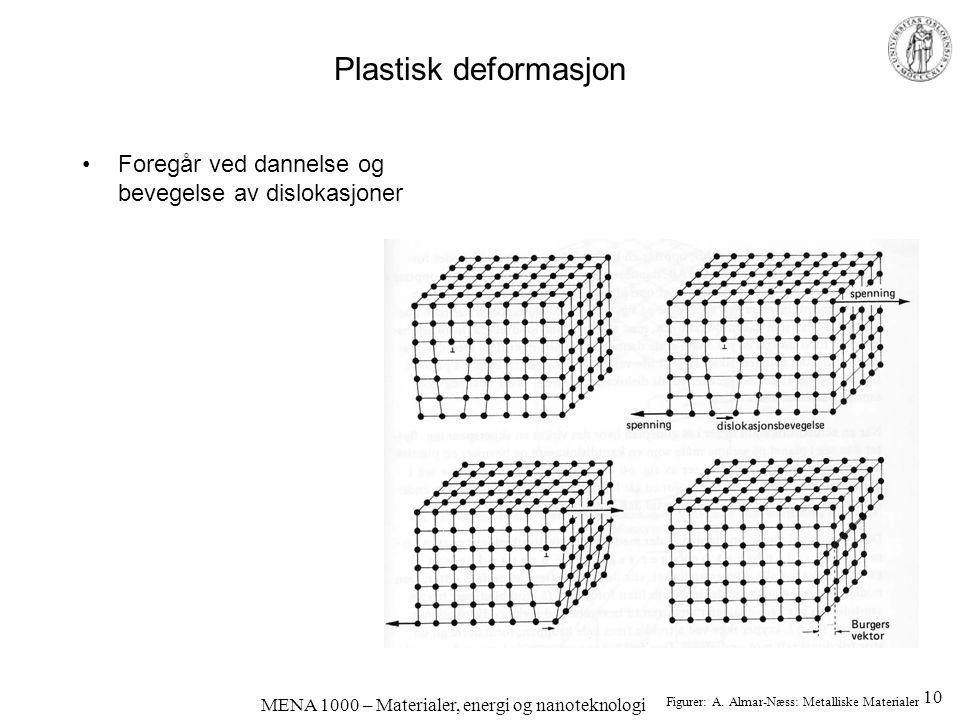 MENA 1000 – Materialer, energi og nanoteknologi Plastisk deformasjon Foregår ved dannelse og bevegelse av dislokasjoner Figurer: A. Almar-Næss: Metall