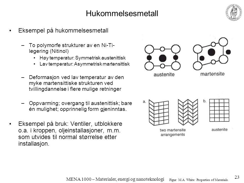 MENA 1000 – Materialer, energi og nanoteknologi Hukommelsesmetall Eksempel på hukommelsesmetall –To polymorfe strukturer av en Ni-Ti- legering (Nitino