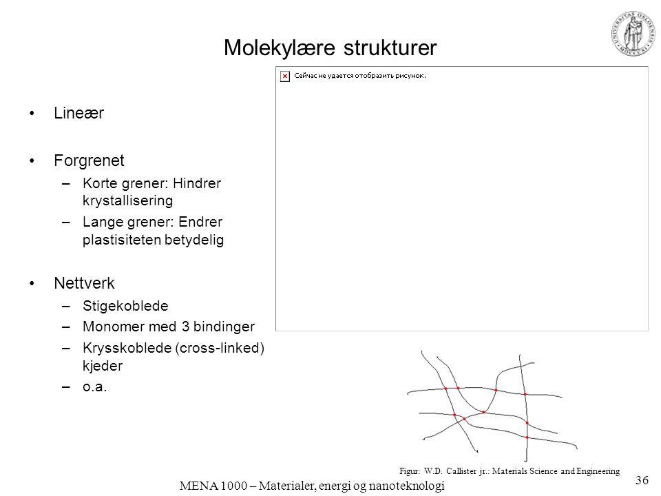 MENA 1000 – Materialer, energi og nanoteknologi Molekylære strukturer Lineær Forgrenet –Korte grener: Hindrer krystallisering –Lange grener: Endrer pl