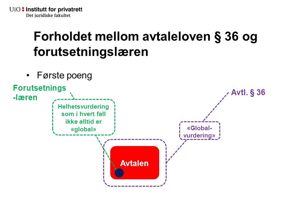 Forholdet mellom avtaleloven § 36 og forutsetningslæren Første poeng Avtalen Avtl.