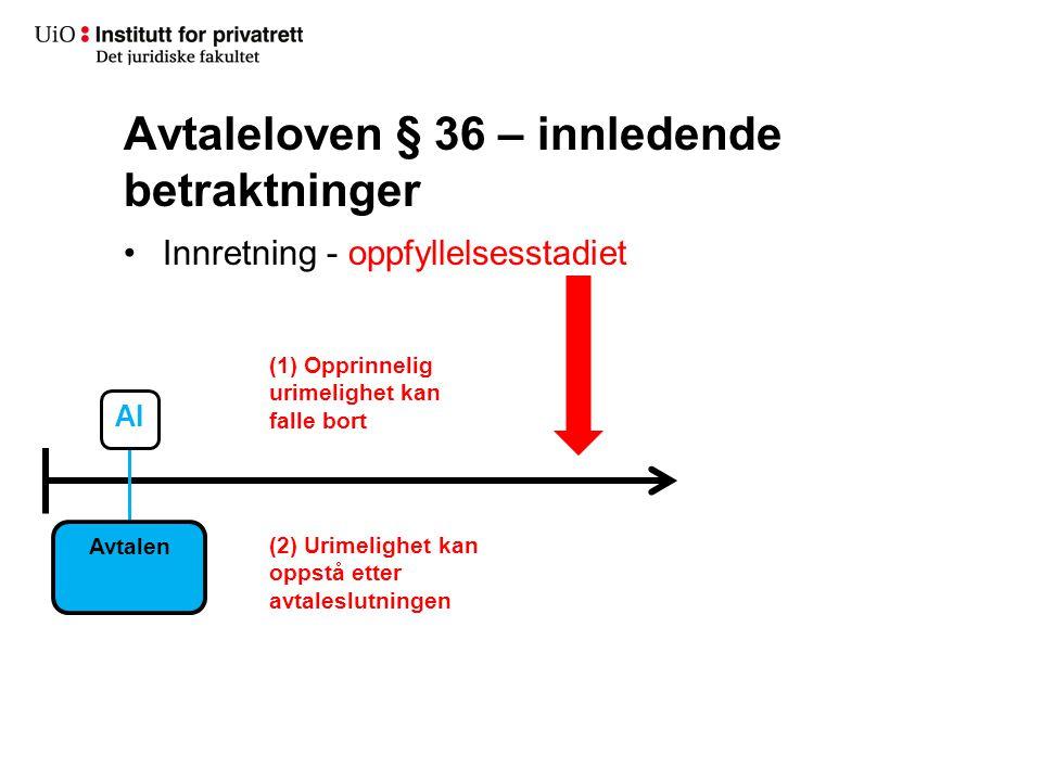 Avtaleloven § 36 – innledende betraktninger Innretning - oppfyllelsesstadiet Avtalen AI (1) Opprinnelig urimelighet kan falle bort (2) Urimelighet kan oppstå etter avtaleslutningen