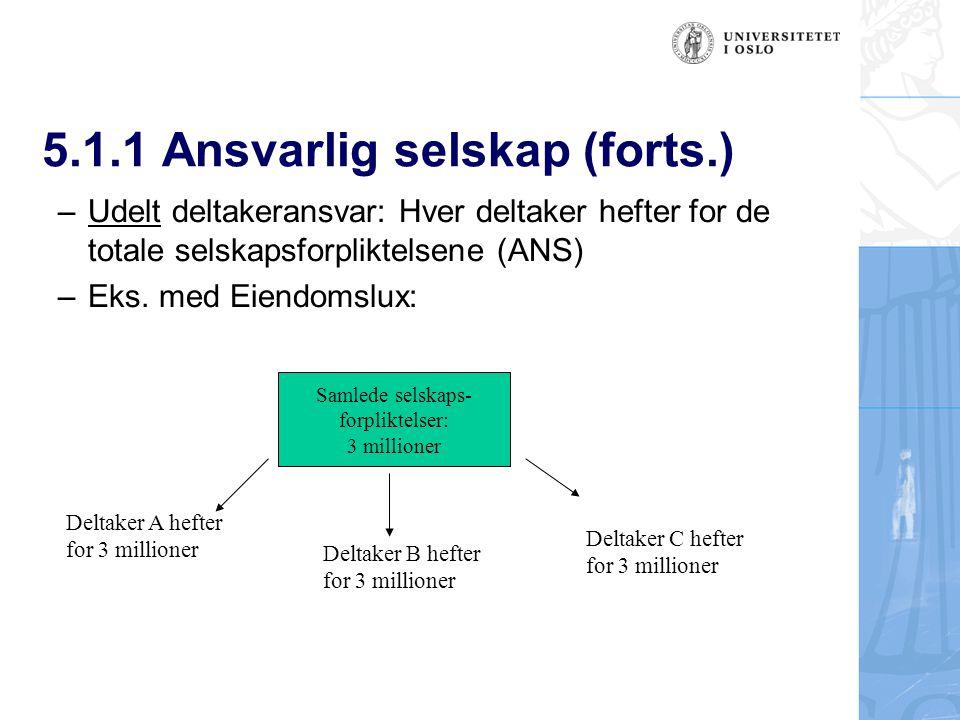 5.1.1 Ansvarlig selskap (forts.) –Udelt deltakeransvar: Hver deltaker hefter for de totale selskapsforpliktelsene (ANS) –Eks.