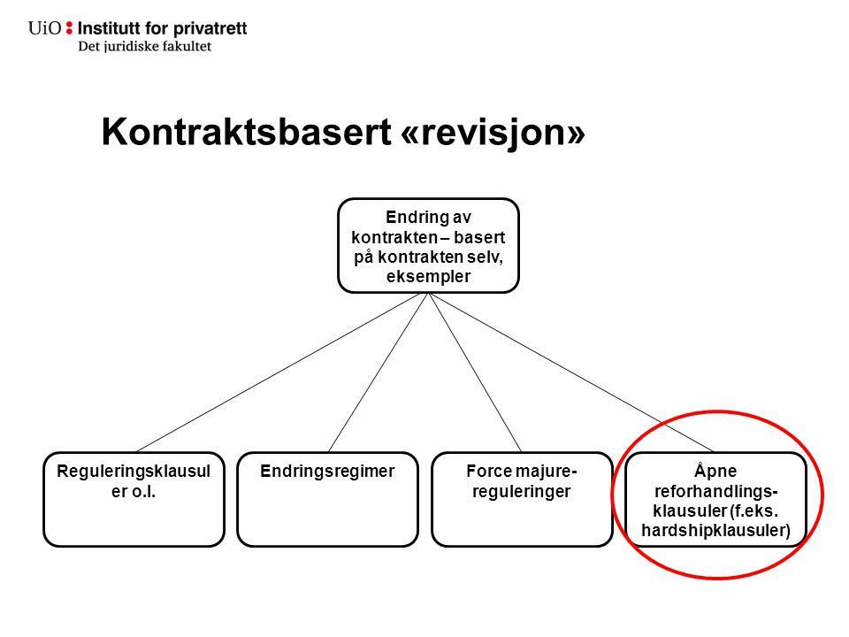 Kontraktsbasert «revisjon» Endring av kontrakten – basert på kontrakten selv, eksempler EndringsregimerForce majure- reguleringer Åpne reforhandlings-
