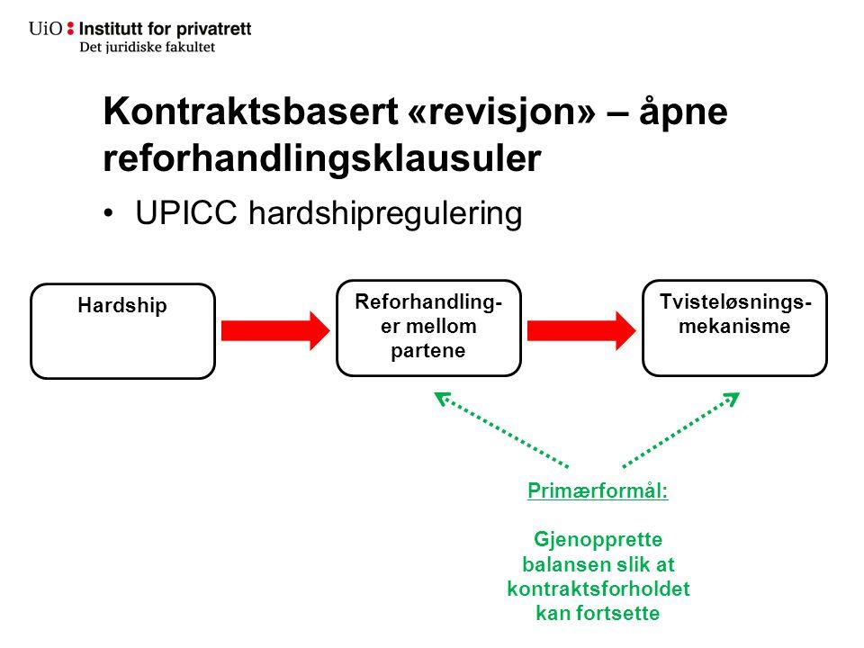 UPICC hardshipregulering Kontraktsbasert «revisjon» – åpne reforhandlingsklausuler Reforhandling- er mellom partene Tvisteløsnings- mekanisme Hardship