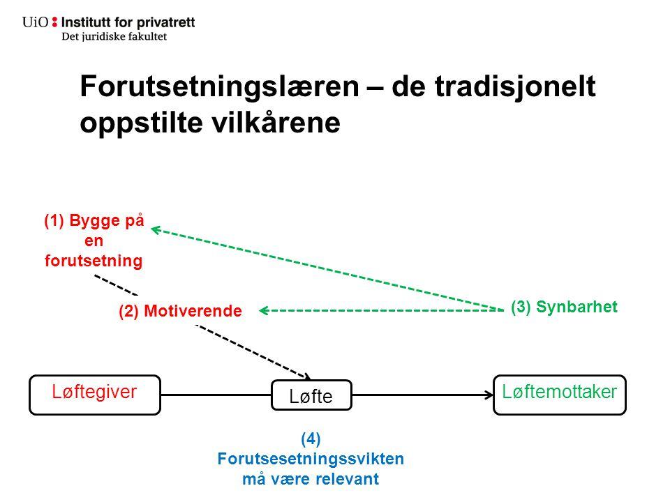 Forutsetningslæren – de tradisjonelt oppstilte vilkårene (1) Bygge på en forutsetning Løfte (2) Motiverende (3) Synbarhet LøftegiverLøftemottaker (4)