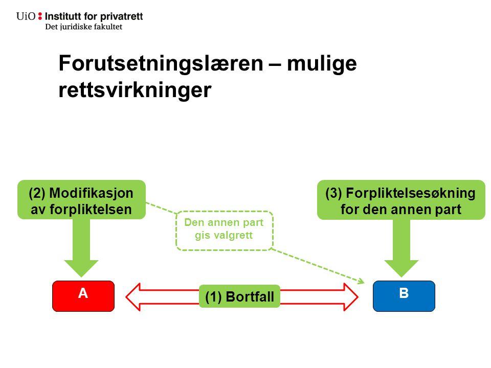 Forutsetningslæren – mulige rettsvirkninger AB (1) Bortfall (2) Modifikasjon av forpliktelsen Den annen part gis valgrett (3) Forpliktelsesøkning for