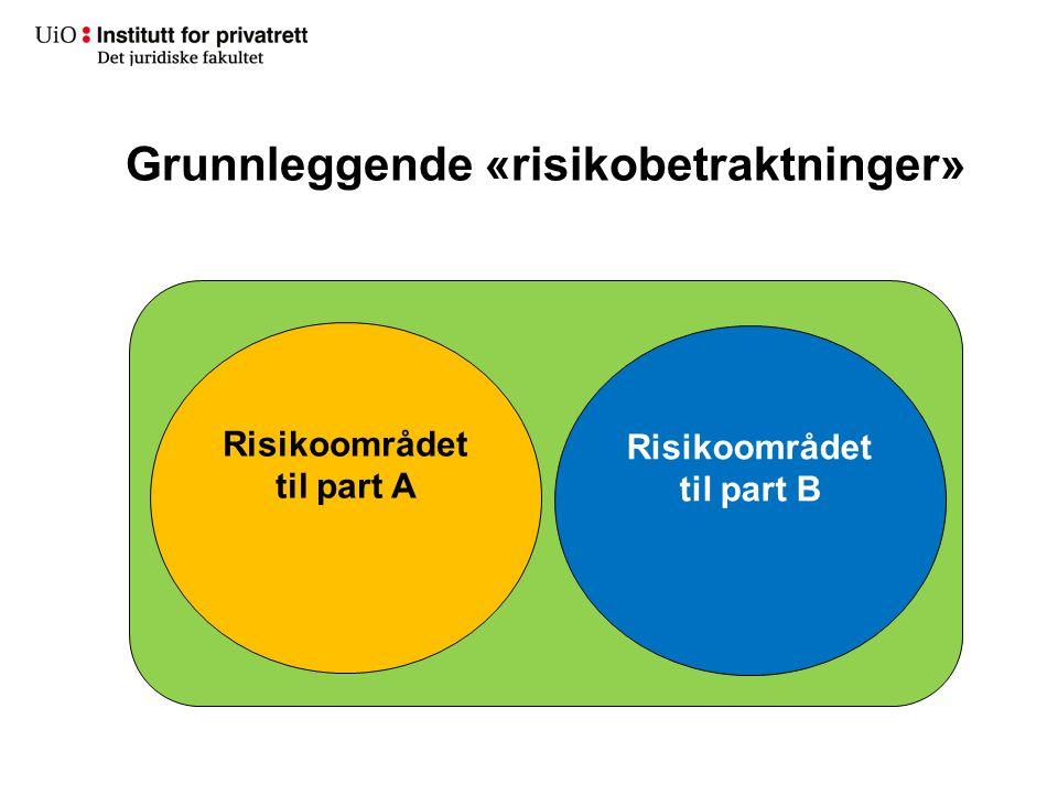 Grunnleggende «risikobetraktninger» Risikoområdet til part A Risikoområdet til part B
