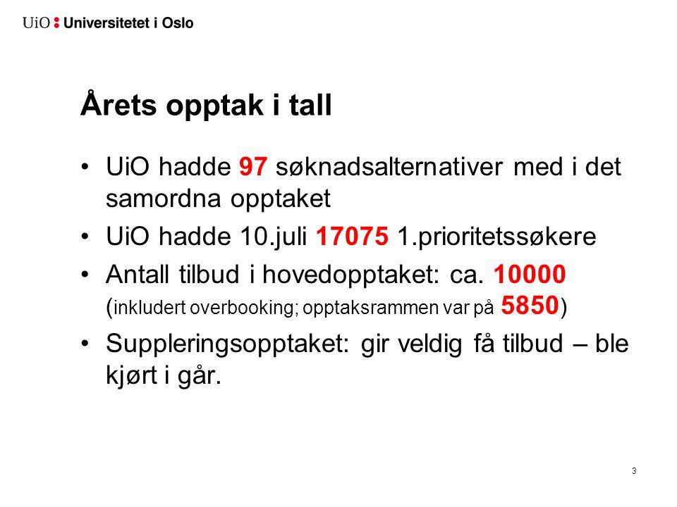 3 Årets opptak i tall UiO hadde 97 søknadsalternativer med i det samordna opptaket UiO hadde 10.juli 17075 1.prioritetssøkere Antall tilbud i hovedopptaket: ca.