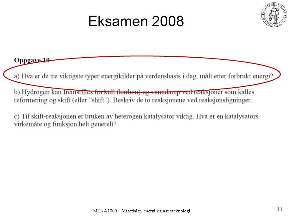 Eksamen 2008 14 MENA1000 – Materialer, energi og nanoteknologi