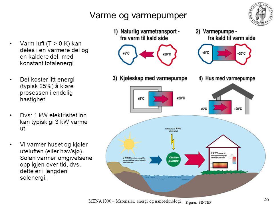 MENA1000 – Materialer, energi og nanoteknologi Varme og varmepumper Varm luft (T > 0 K) kan deles i en varmere del og en kaldere del, med konstant tot