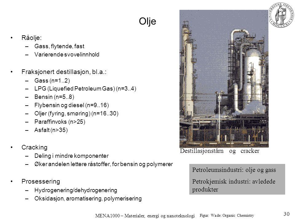 MENA1000 – Materialer, energi og nanoteknologi Olje Råolje: –Gass, flytende, fast –Varierende svovelinnhold Fraksjonert destillasjon, bl.a.: –Gass (n=