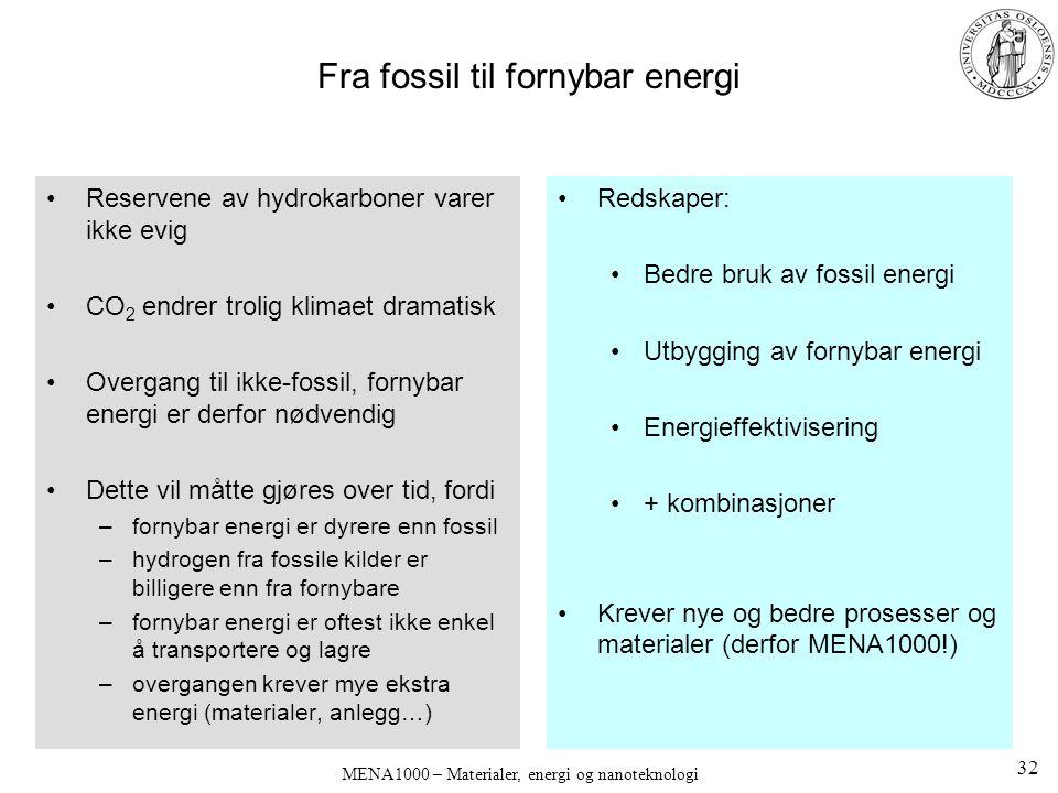 MENA1000 – Materialer, energi og nanoteknologi Fra fossil til fornybar energi Reservene av hydrokarboner varer ikke evig CO 2 endrer trolig klimaet dr