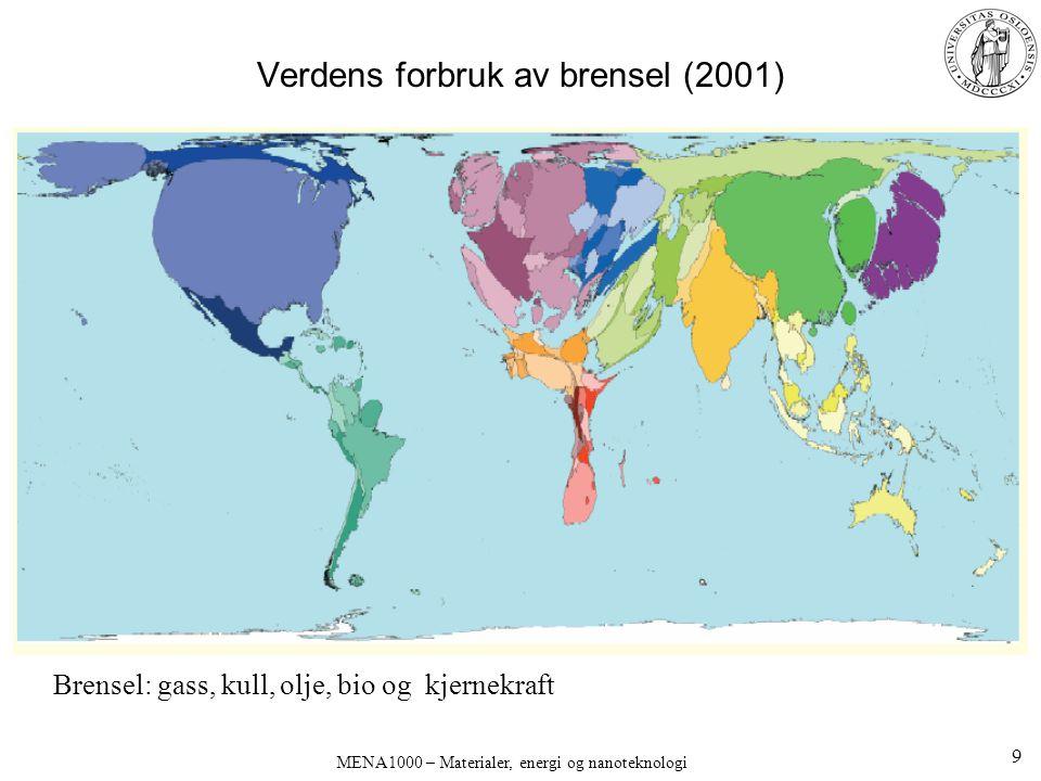 MENA1000 – Materialer, energi og nanoteknologi Verdens forbruk av brensel (2001) Brensel: gass, kull, olje, bio og kjernekraft 9
