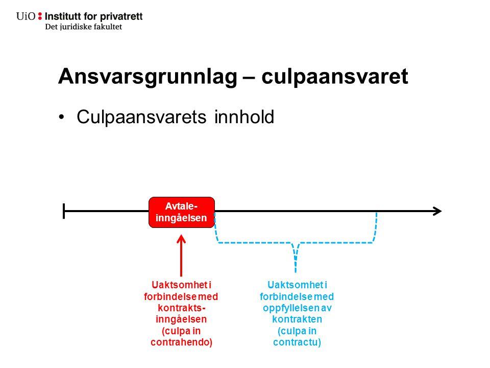 Ansvarsgrunnlag – culpaansvaret Culpaansvarets innhold Avtale- inngåelsen Uaktsomhet i forbindelse med kontrakts- inngåelsen (culpa in contrahendo) Ua