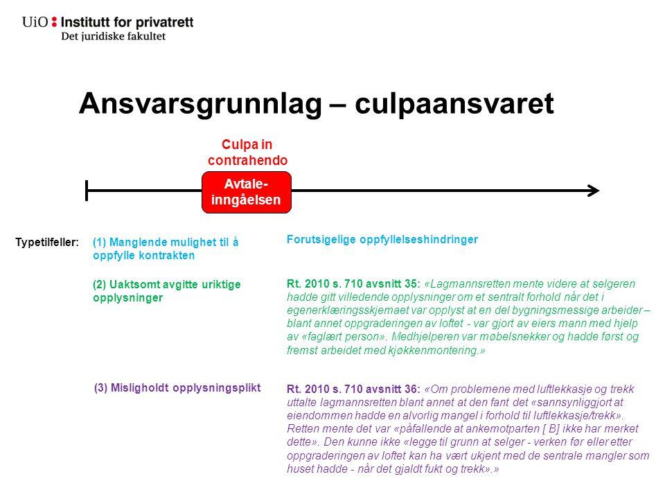 Ansvarsgrunnlag – culpaansvaret Avtale- inngåelsen Culpa in contrahendo Typetilfeller:(1) Manglende mulighet til å oppfylle kontrakten (2) Uaktsomt av