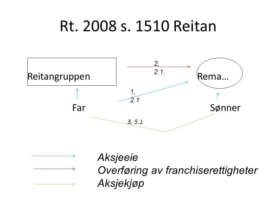 Rt. 2008 s. 1510 Reitan Reitangruppen Rema… FarSønner 3, 5.1 1, 2.1 2, 2.1. Aksjeeie Overføring av franchiserettigheter Aksjekjøp