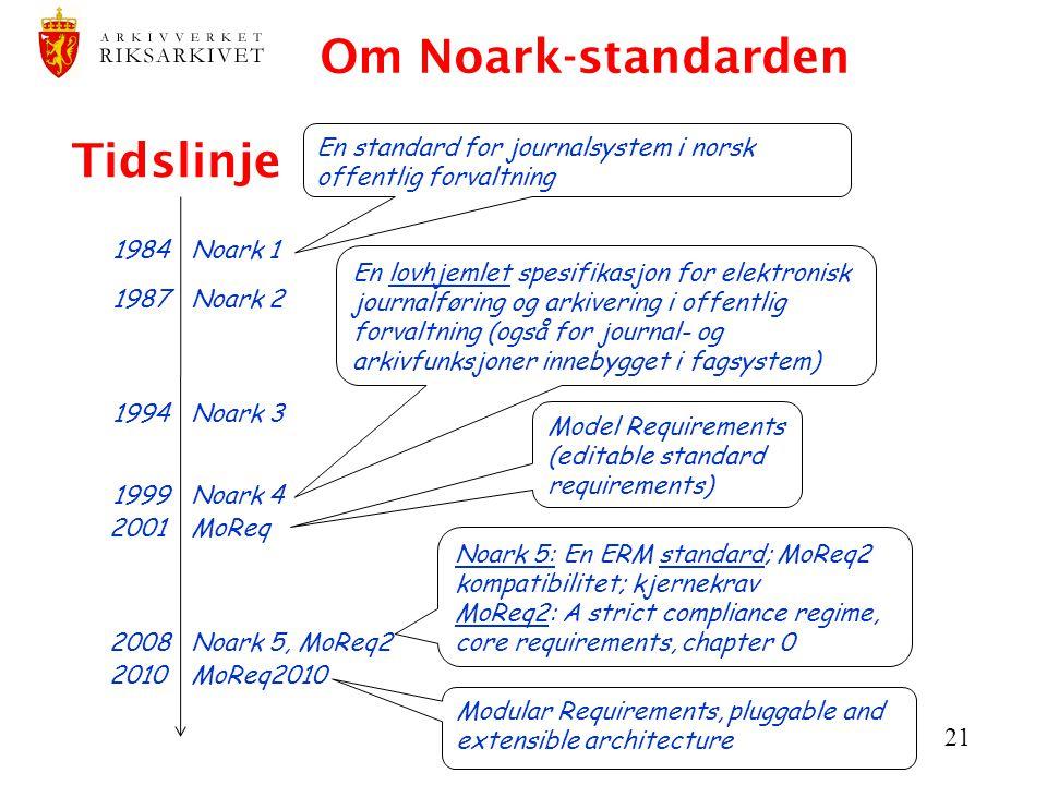 21 Tidslinje 2001 2010 1984Noark 1 1994 Noark 3 1999 2008 Noark 4 1987Noark 2 MoReq Noark 5, MoReq2 MoReq2010 En lovhjemlet spesifikasjon for elektronisk journalføring og arkivering i offentlig forvaltning (også for journal- og arkivfunksjoner innebygget i fagsystem) En standard for journalsystem i norsk offentlig forvaltning Model Requirements (editable standard requirements) Noark 5: En ERM standard; MoReq2 kompatibilitet; kjernekrav MoReq2: A strict compliance regime, core requirements, chapter 0 Modular Requirements, pluggable and extensible architecture Om Noark-standarden