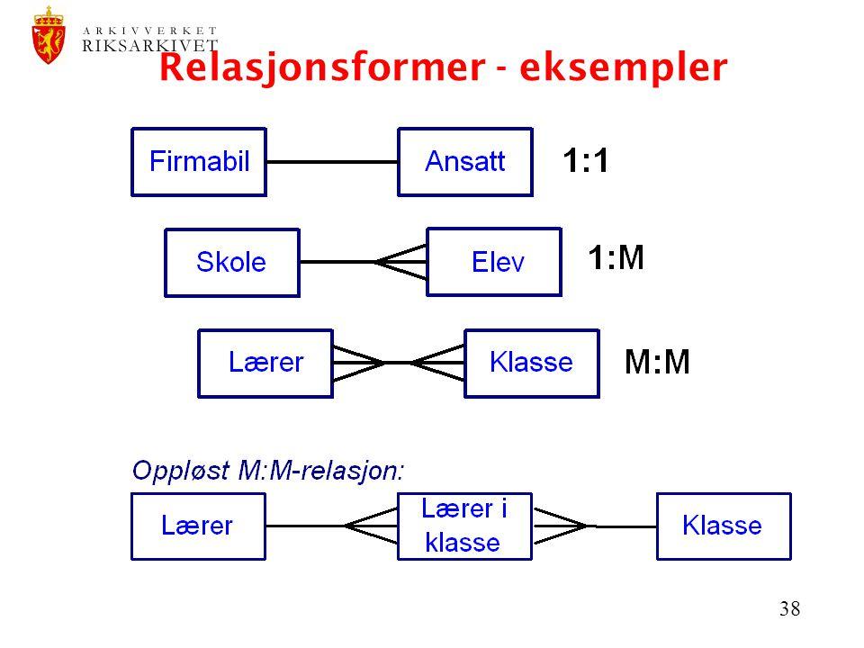 38 Relasjonsformer - eksempler