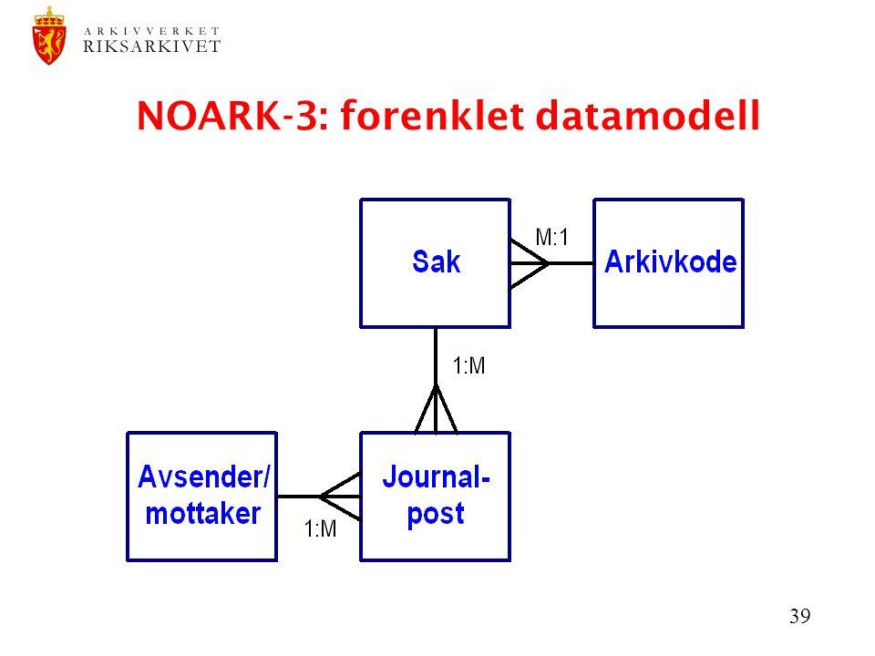 39 NOARK-3: forenklet datamodell