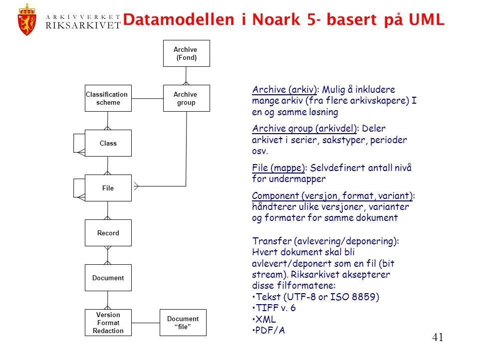 41 Datamodellen i Noark 5- basert på UML Archive (Fond) Archive group File Classification scheme Record Document Class Version Format Redaction Document file Archive (arkiv): Mulig å inkludere mange arkiv (fra flere arkivskapere) I en og samme løsning Archive group (arkivdel): Deler arkivet i serier, sakstyper, perioder osv.
