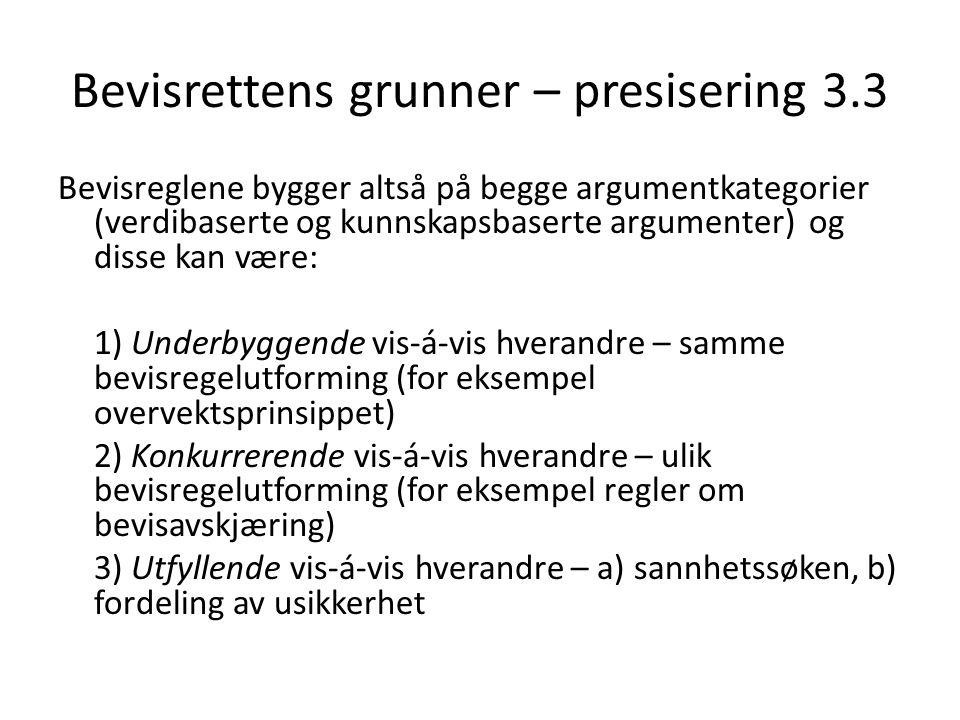 Bevisrettens grunner – presisering 3.3 Bevisreglene bygger altså på begge argumentkategorier (verdibaserte og kunnskapsbaserte argumenter) og disse kan være: 1) Underbyggende vis-á-vis hverandre – samme bevisregelutforming (for eksempel overvektsprinsippet) 2) Konkurrerende vis-á-vis hverandre – ulik bevisregelutforming (for eksempel regler om bevisavskjæring) 3) Utfyllende vis-á-vis hverandre – a) sannhetssøken, b) fordeling av usikkerhet