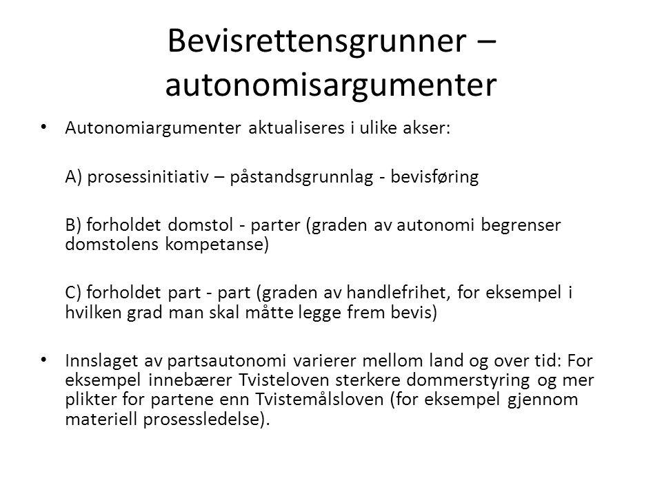 Bevisrettensgrunner – autonomisargumenter Autonomiargumenter aktualiseres i ulike akser: A) prosessinitiativ – påstandsgrunnlag - bevisføring B) forholdet domstol - parter (graden av autonomi begrenser domstolens kompetanse) C) forholdet part - part (graden av handlefrihet, for eksempel i hvilken grad man skal måtte legge frem bevis) Innslaget av partsautonomi varierer mellom land og over tid: For eksempel innebærer Tvisteloven sterkere dommerstyring og mer plikter for partene enn Tvistemålsloven (for eksempel gjennom materiell prosessledelse).