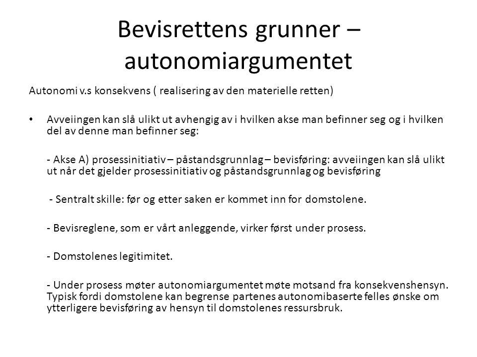 Bevisrettens grunner – autonomiargumentet Autonomi v.s konsekvens ( realisering av den materielle retten) Avveiingen kan slå ulikt ut avhengig av i hv