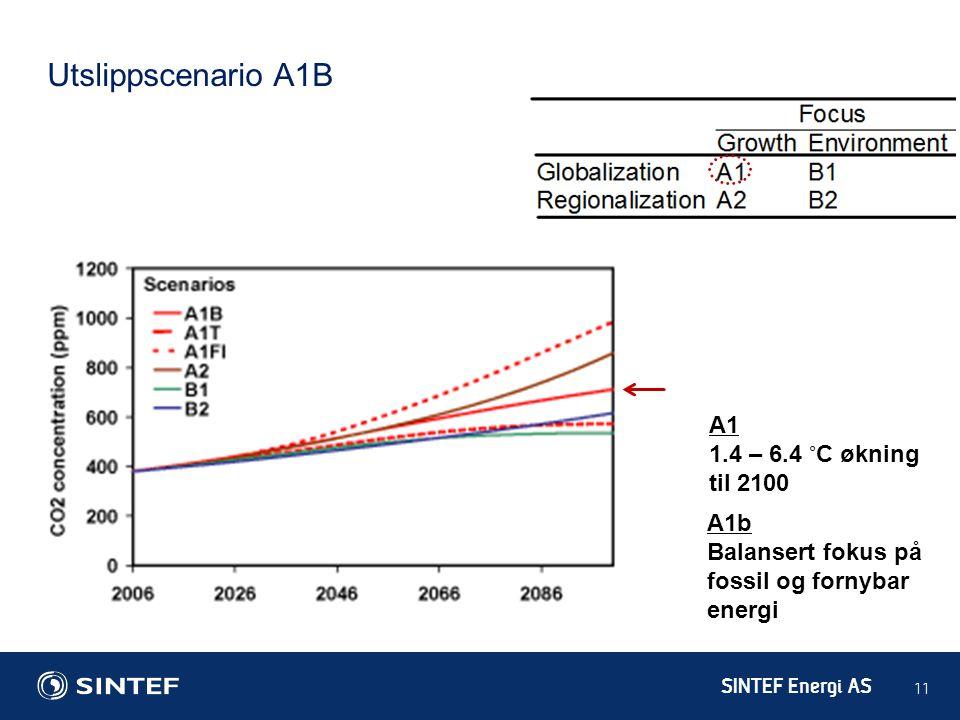 SINTEF Energi AS 11 Utslippscenario A1B A1b Balansert fokus på fossil og fornybar energi A1 1.4 – 6.4 °C økning til 2100