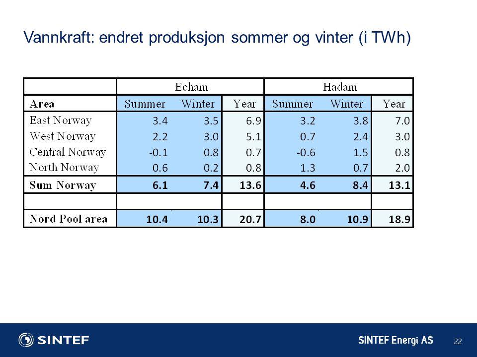 SINTEF Energi AS 22 Vannkraft: endret produksjon sommer og vinter (i TWh)