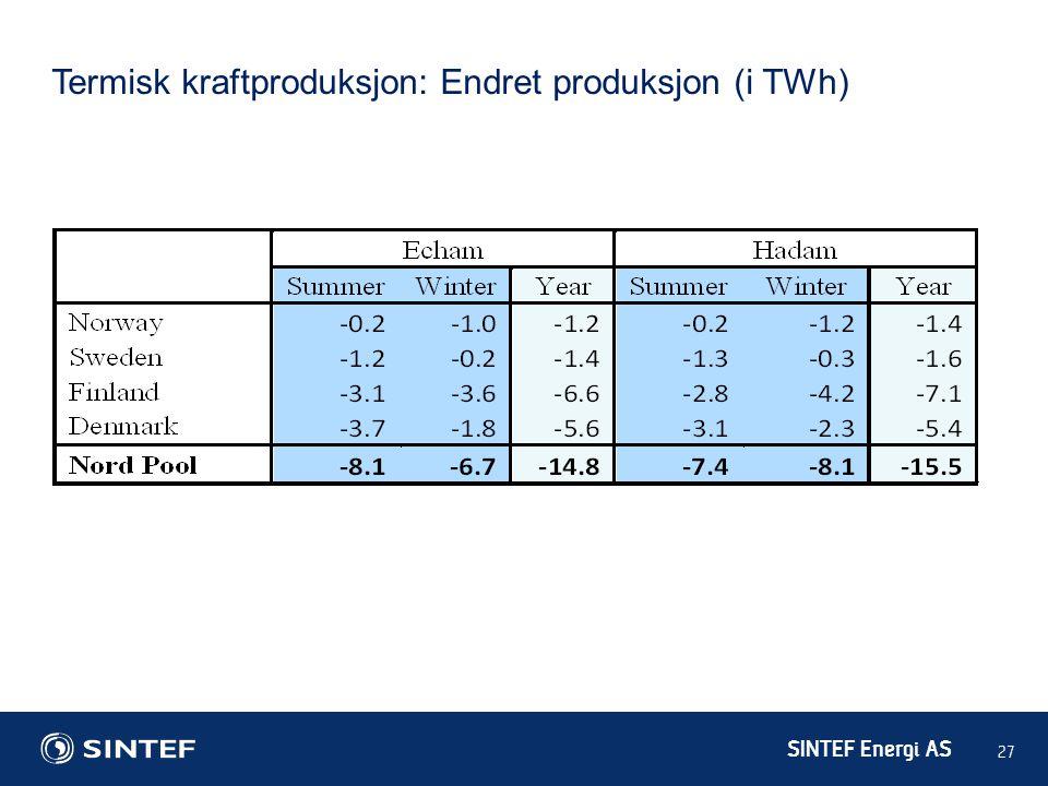 SINTEF Energi AS 27 Termisk kraftproduksjon: Endret produksjon (i TWh)