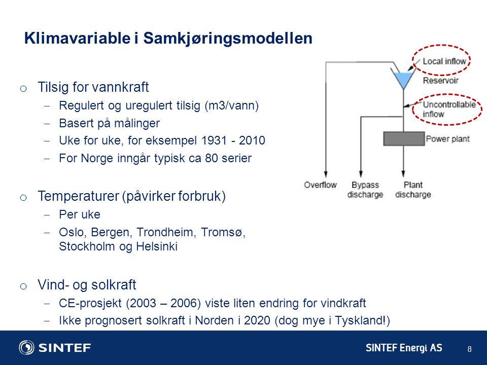 SINTEF Energi AS 8 Klimavariable i Samkjøringsmodellen o Tilsig for vannkraft ‒ Regulert og uregulert tilsig (m3/vann) ‒ Basert på målinger ‒ Uke for