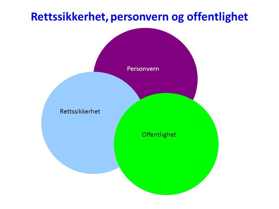Personvern Rettssikkerhet Offentlighet Rettssikkerhet, personvern og offentlighet