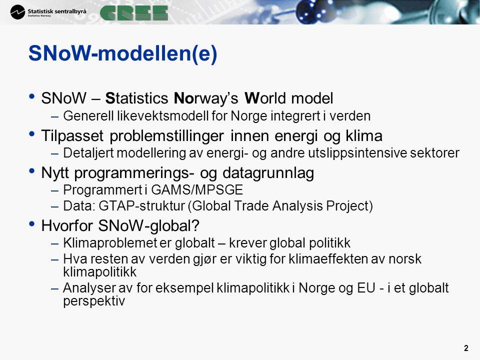 2 SNoW-modellen(e) SNoW – Statistics Norway's World model –Generell likevektsmodell for Norge integrert i verden Tilpasset problemstillinger innen ene
