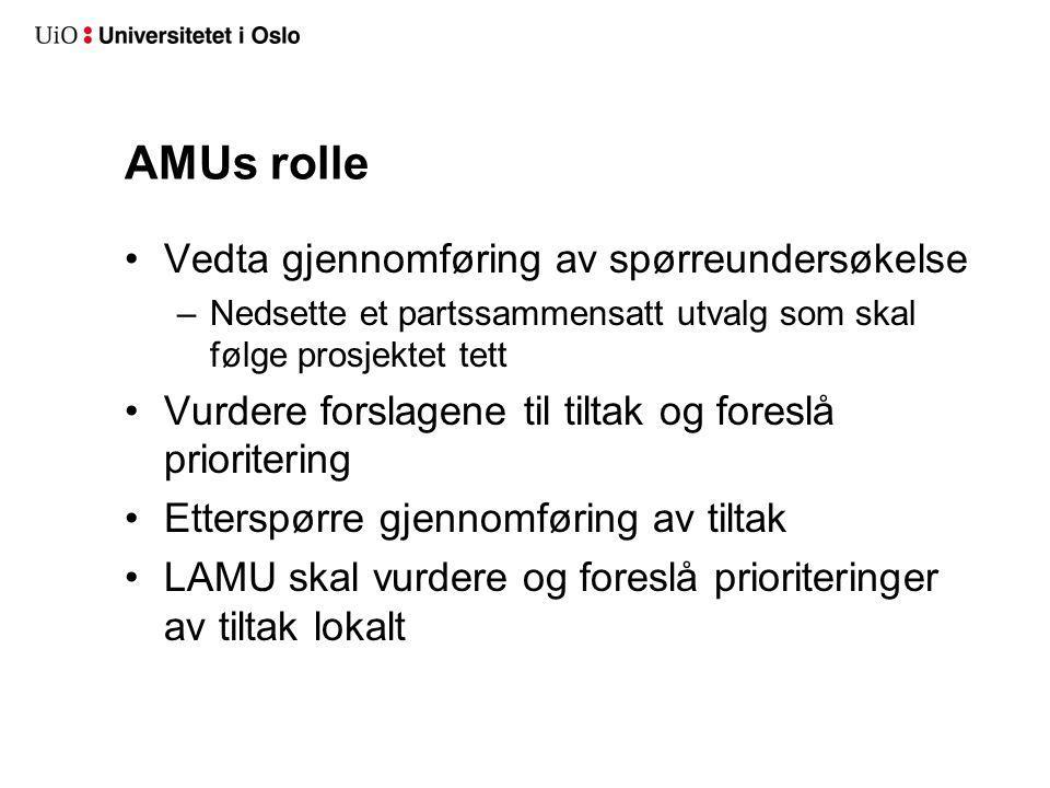 AMUs rolle Vedta gjennomføring av spørreundersøkelse –Nedsette et partssammensatt utvalg som skal følge prosjektet tett Vurdere forslagene til tiltak