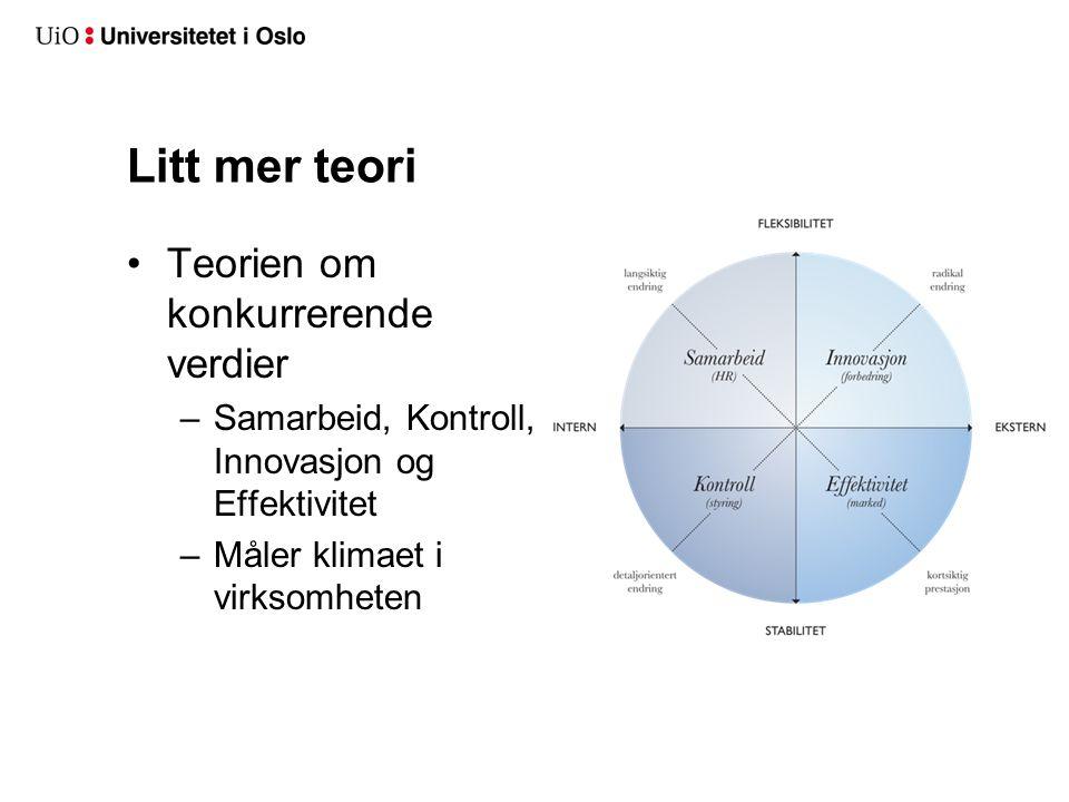 Litt mer teori Teorien om konkurrerende verdier –Samarbeid, Kontroll, Innovasjon og Effektivitet –Måler klimaet i virksomheten