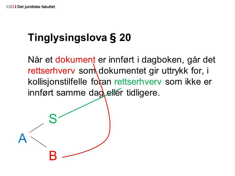 Tinglysingslova § 20 Når et dokument er innført i dagboken, går det rettserhverv som dokumentet gir uttrykk for, i kollisjonstilfelle foran rettserhve