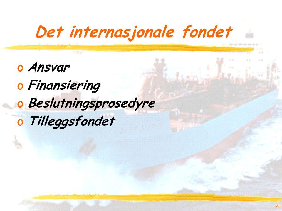 Det internasjonale fondet oAnsvar oFinansiering oBeslutningsprosedyre oTilleggsfondet 4