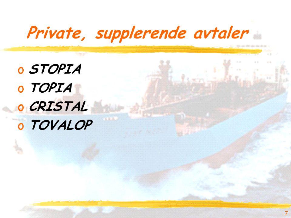 Private, supplerende avtaler oSTOPIA oTOPIA oCRISTAL oTOVALOP 7