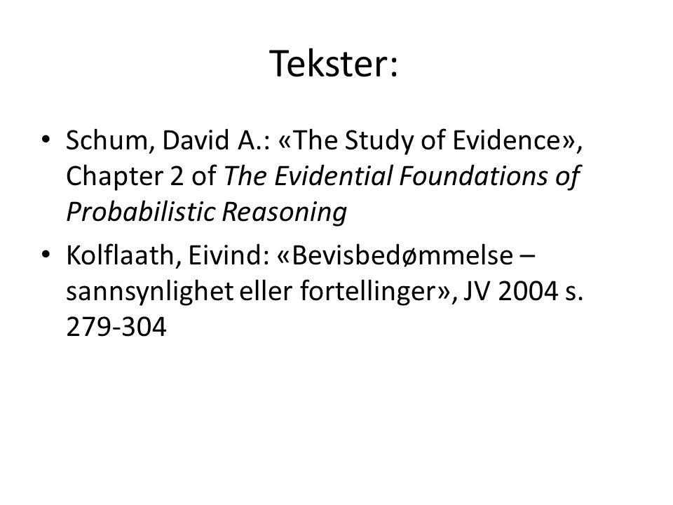 Tema Logiske slutningsformer – Deduksjon – Induksjon – Abduksjon Bevis Sannsynlighetsteori – Matematisk sannsynlighetsteori – Forståelser av «sannsynlighet» – Betinget sannsynlighet – Bayes' teorem