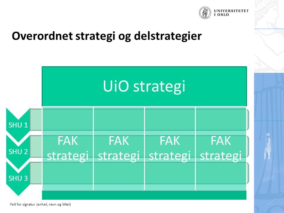 Felt for signatur (enhet, navn og tittel) SHU 1SHU 2SHU 3 UiO strategi FAK strategi Overordnet strategi og delstrategier