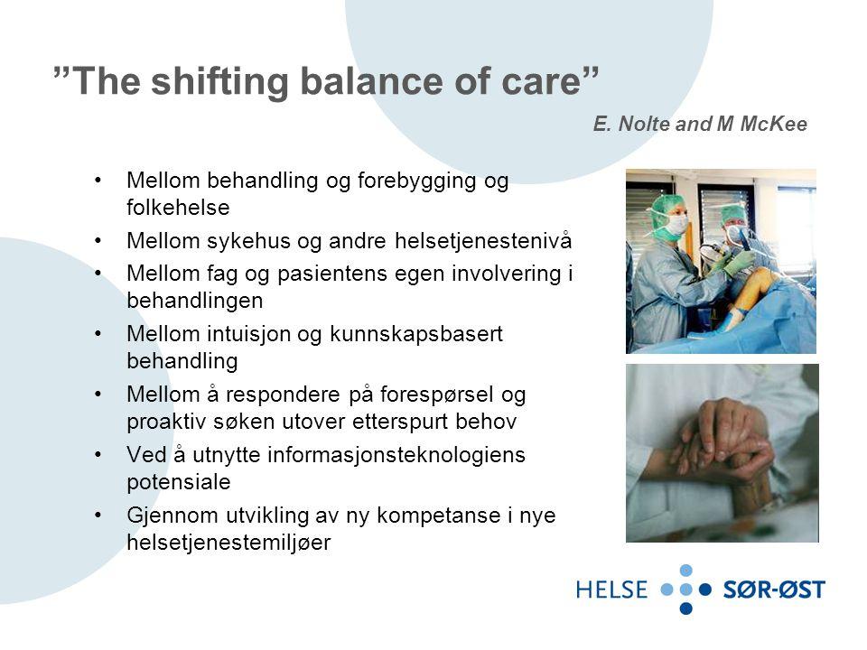 """""""The shifting balance of care"""" Mellom behandling og forebygging og folkehelse Mellom sykehus og andre helsetjenestenivå Mellom fag og pasientens egen"""