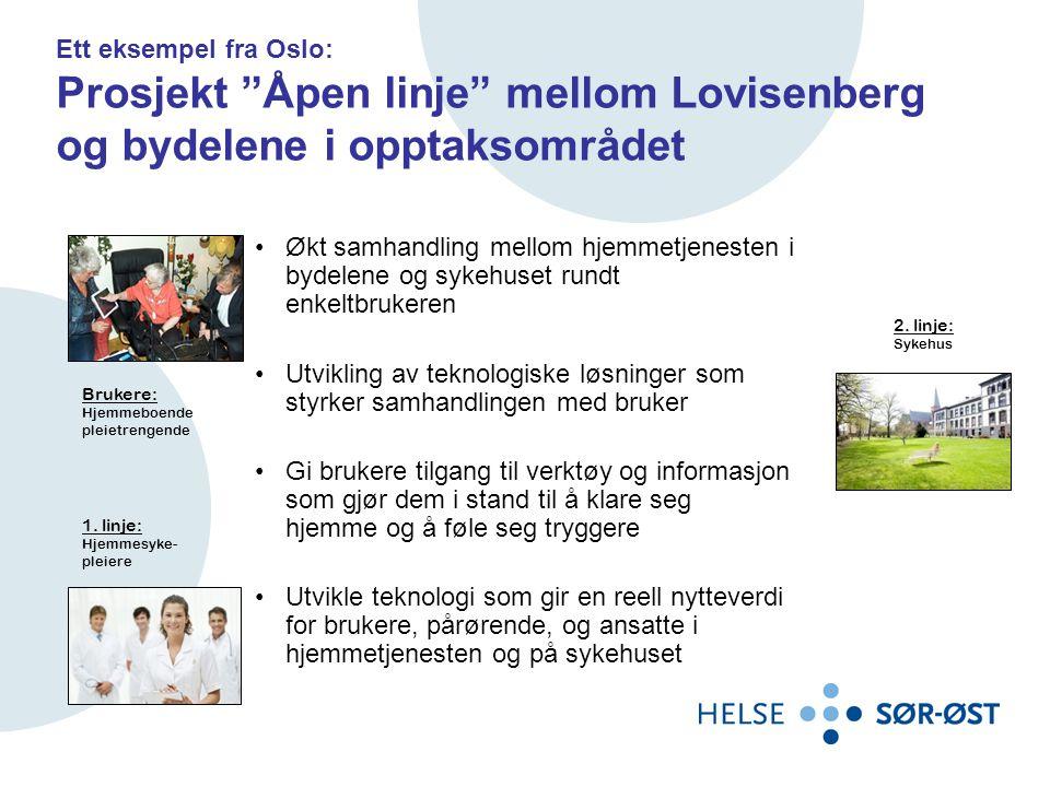 Ett eksempel fra Oslo: Prosjekt Åpen linje mellom Lovisenberg og bydelene i opptaksområdet Økt samhandling mellom hjemmetjenesten i bydelene og sykehuset rundt enkeltbrukeren Utvikling av teknologiske løsninger som styrker samhandlingen med bruker Gi brukere tilgang til verktøy og informasjon som gjør dem i stand til å klare seg hjemme og å føle seg tryggere Utvikle teknologi som gir en reell nytteverdi for brukere, pårørende, og ansatte i hjemmetjenesten og på sykehuset Brukere: Hjemmeboende pleietrengende 1.