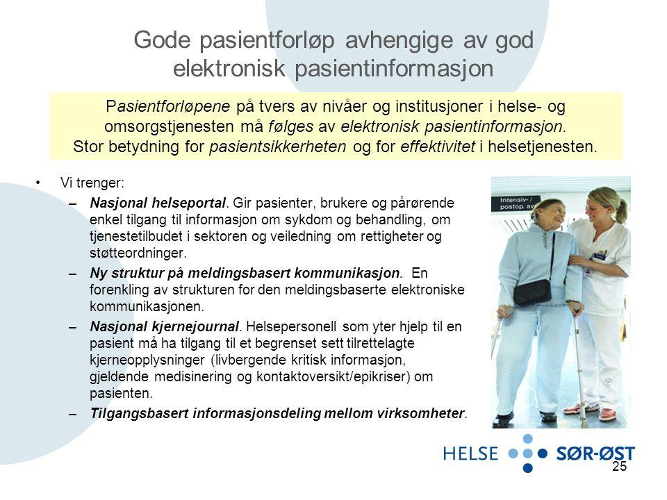 Gode pasientforløp avhengige av god elektronisk pasientinformasjon Vi trenger: –Nasjonal helseportal. Gir pasienter, brukere og pårørende enkel tilgan