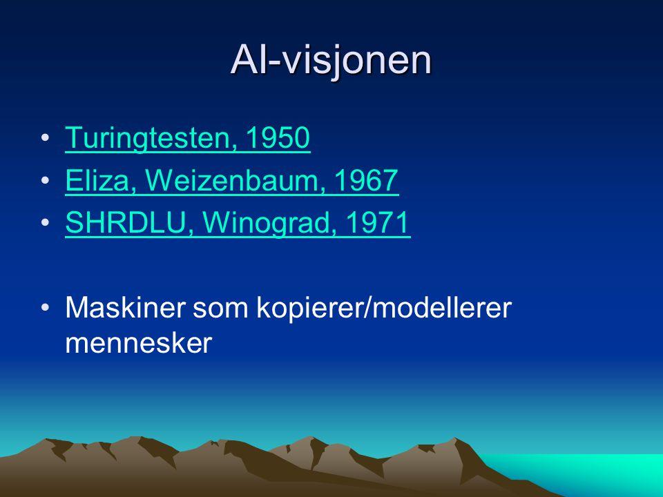 AI-visjonen Turingtesten, 1950 Eliza, Weizenbaum, 1967 SHRDLU, Winograd, 1971 Maskiner som kopierer/modellerer mennesker