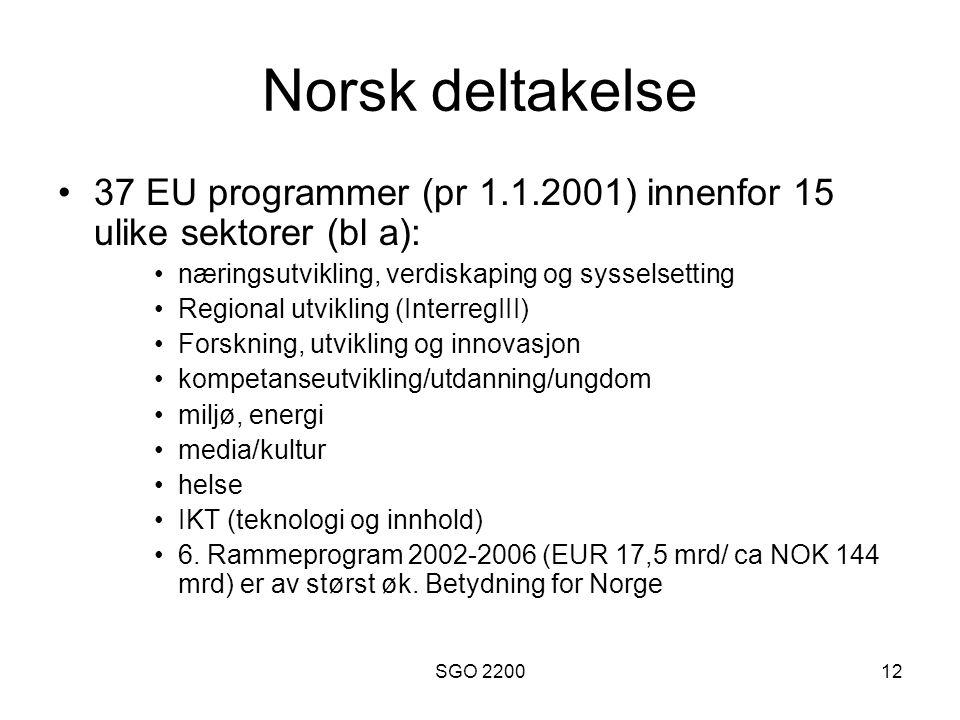 SGO 220012 Norsk deltakelse 37 EU programmer (pr 1.1.2001) innenfor 15 ulike sektorer (bl a): næringsutvikling, verdiskaping og sysselsetting Regional