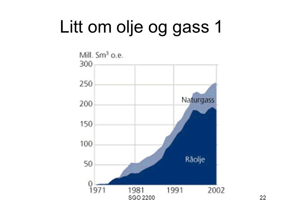 SGO 220022 Litt om olje og gass 1