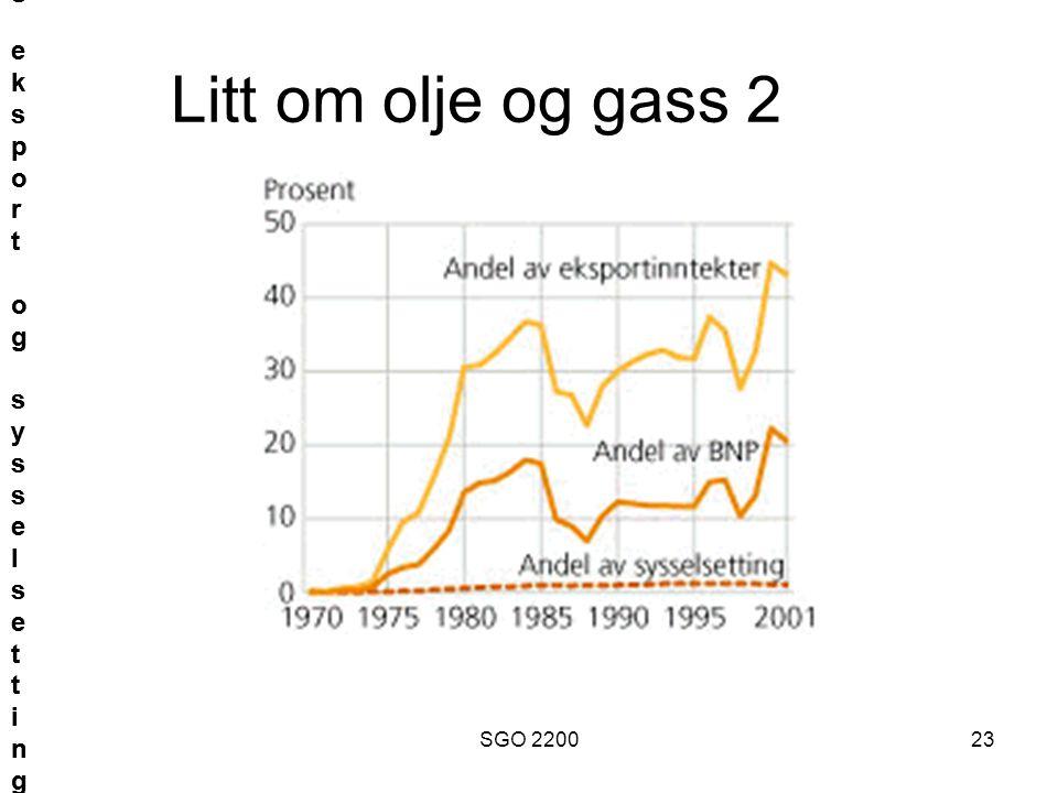 SGO 220023 Litt om olje og gass 2 Olje- og gassutvinning. Andel av BNP og eksport og sysselsettingOlje- og gassutvinning. Andel av BNP og eksport og s