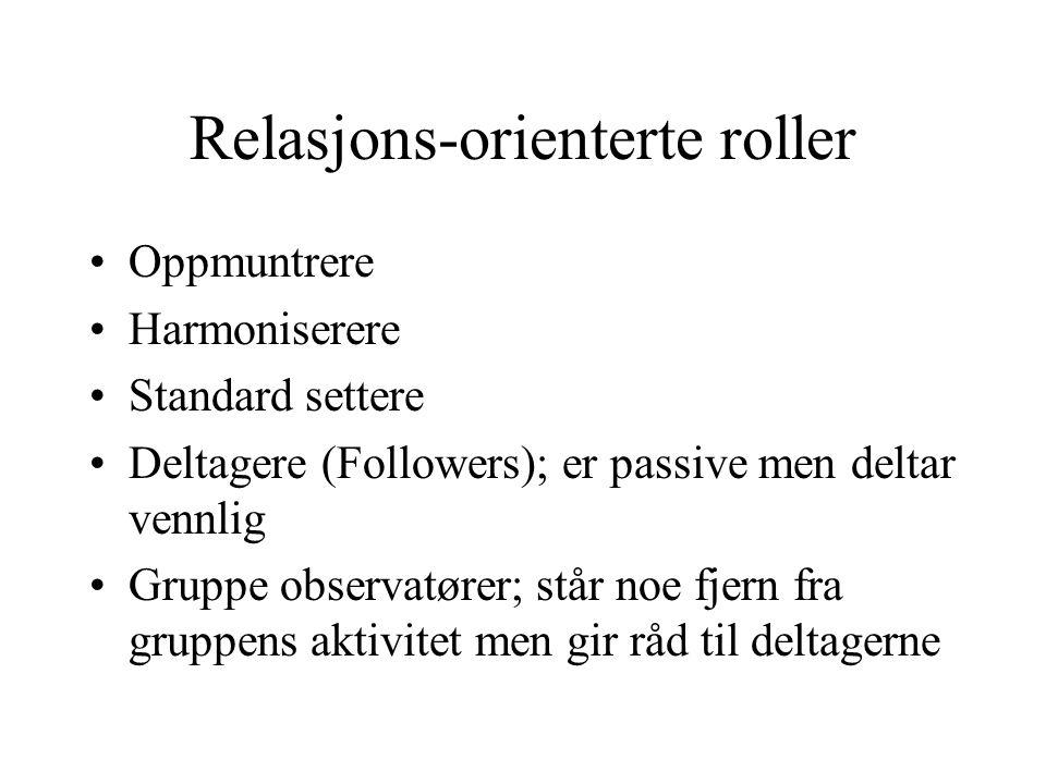 Relasjons-orienterte roller Oppmuntrere Harmoniserere Standard settere Deltagere (Followers); er passive men deltar vennlig Gruppe observatører; står