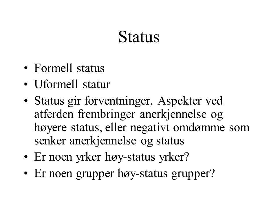 Status Formell status Uformell statur Status gir forventninger, Aspekter ved atferden frembringer anerkjennelse og høyere status, eller negativt omdøm